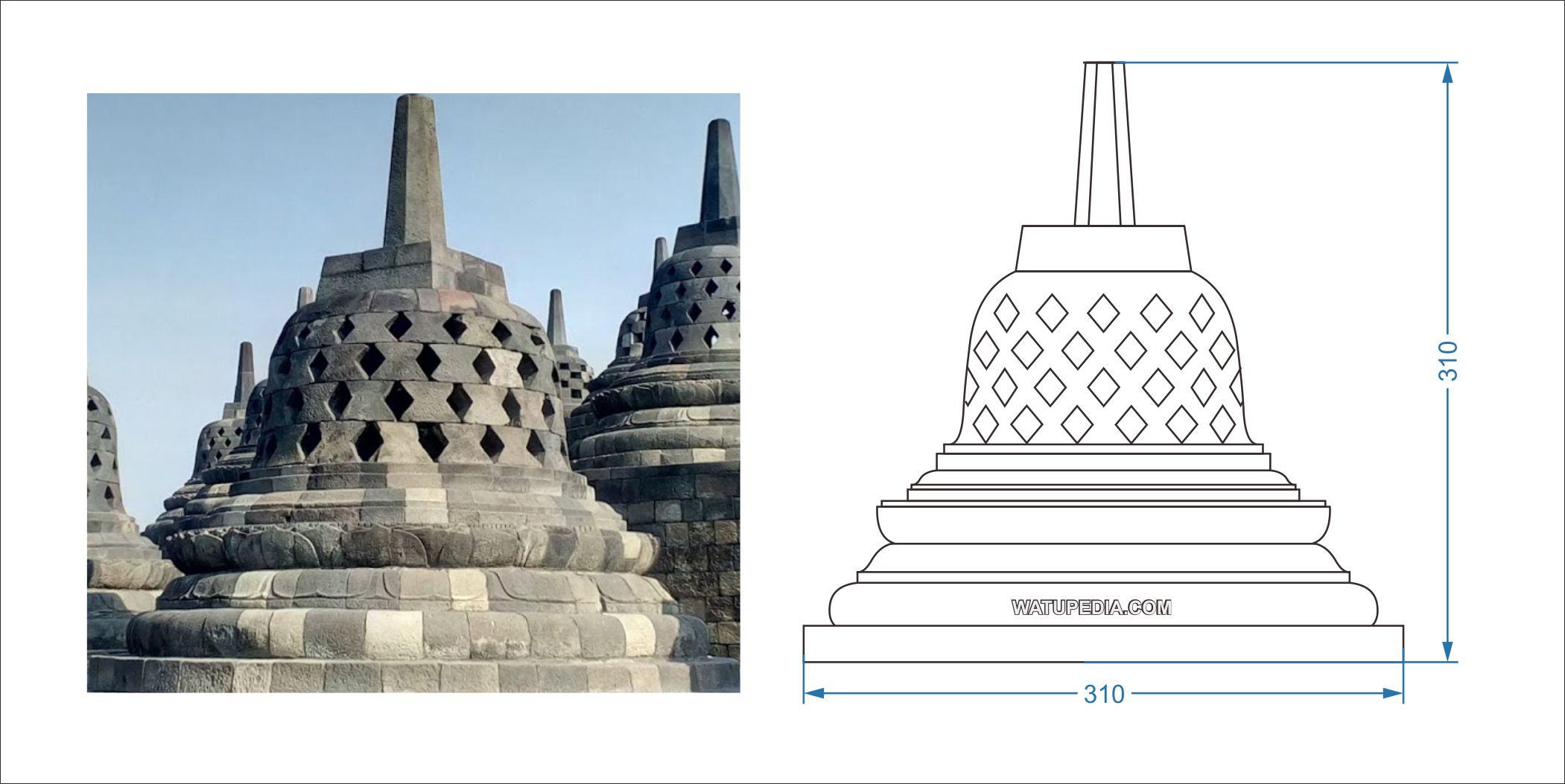 40 Trend Terbaru Gambar Sketsa Stupa Candi Borobudur Tea